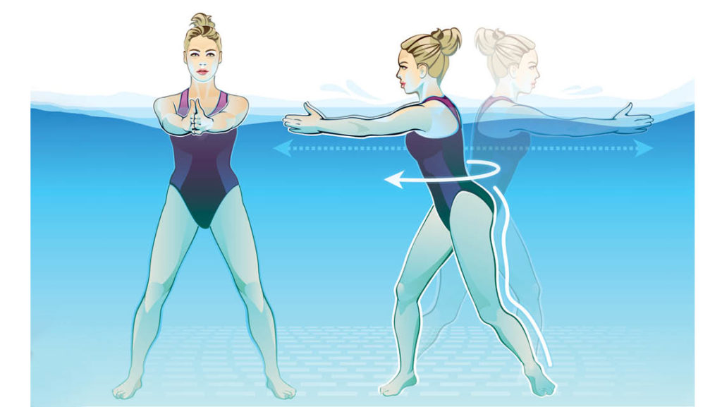 an illustration of a woman performing rotational wake in a pool